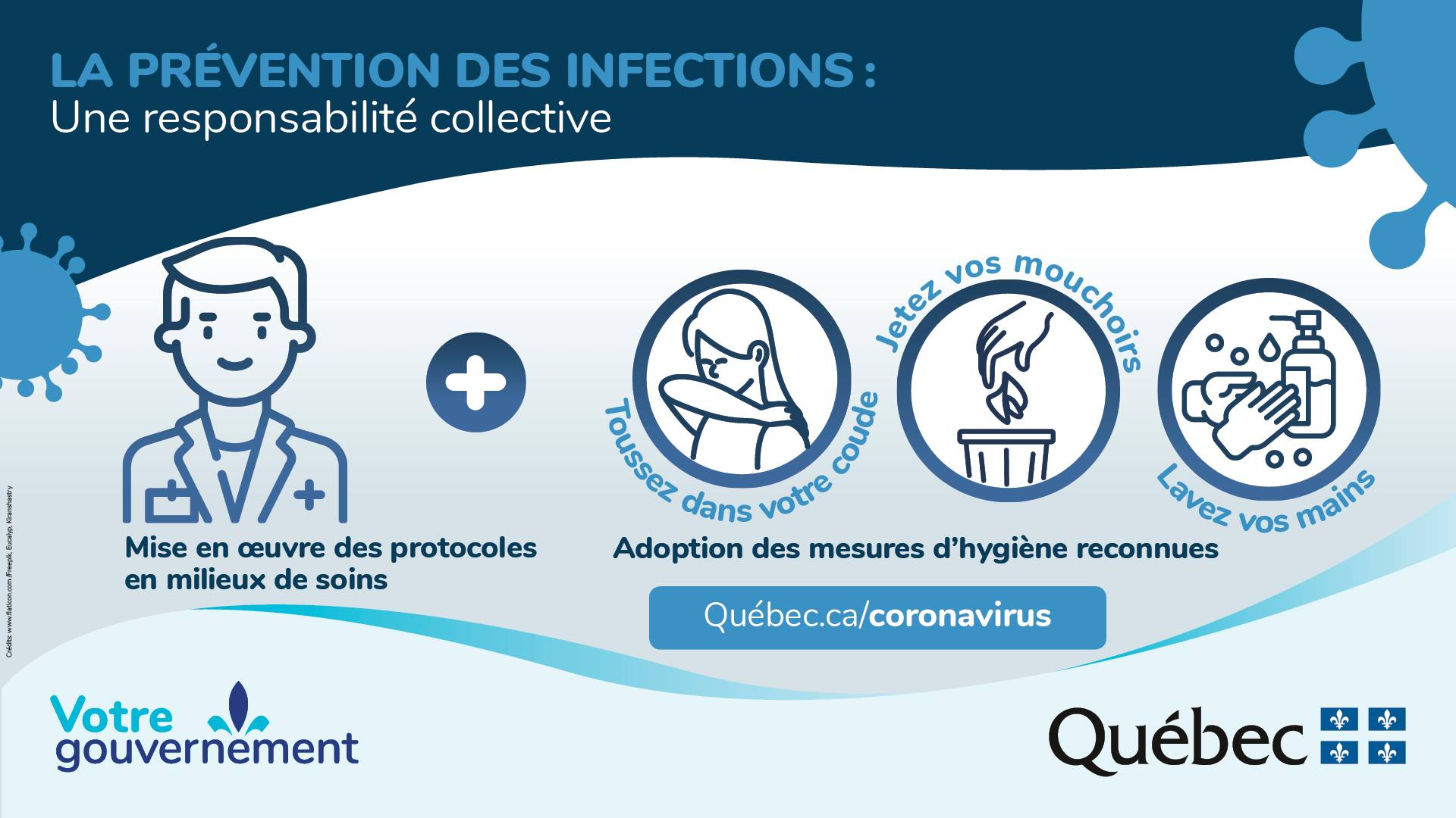 infographie coronavirus infections